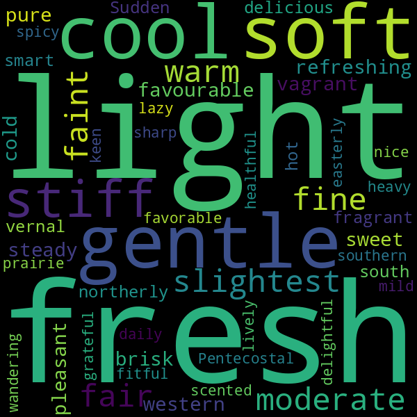 50 Adjectives to Describe « breeze