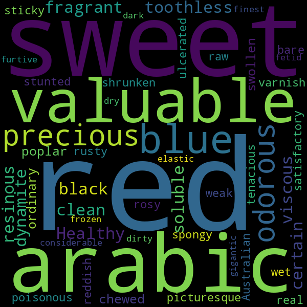 70 Adjectives to Describe « gums »