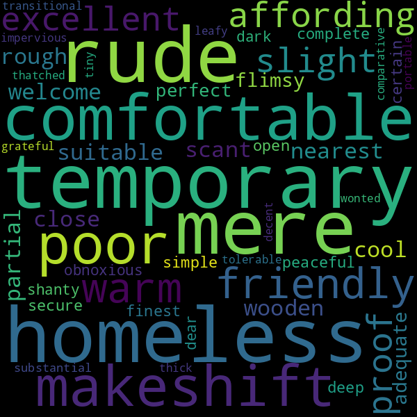 31 Adjectives To Describe « Shelter