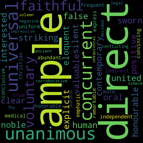 20 Adjectives to Describe « testimony »