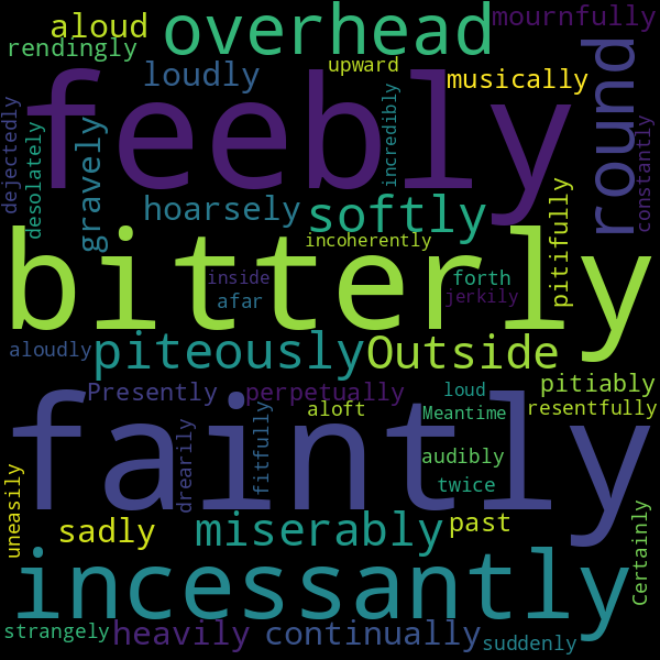 19 Adverbs for « moan »