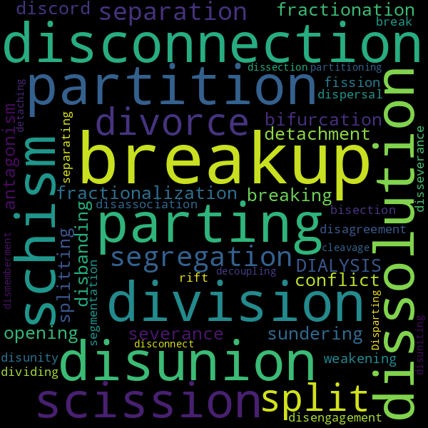 7 Antonyms for « unification »