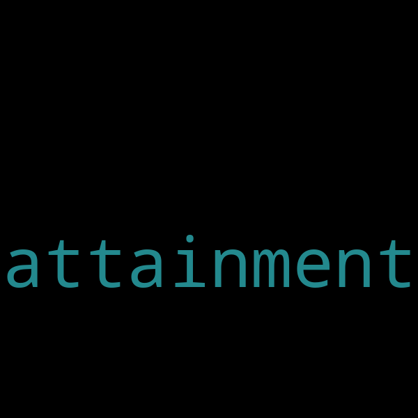 50 example sentences with « attainment »