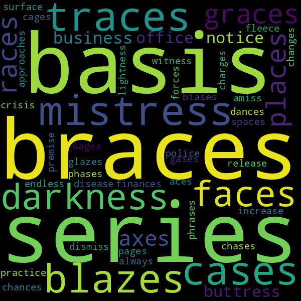 11 Words that Rhyme with « bases »