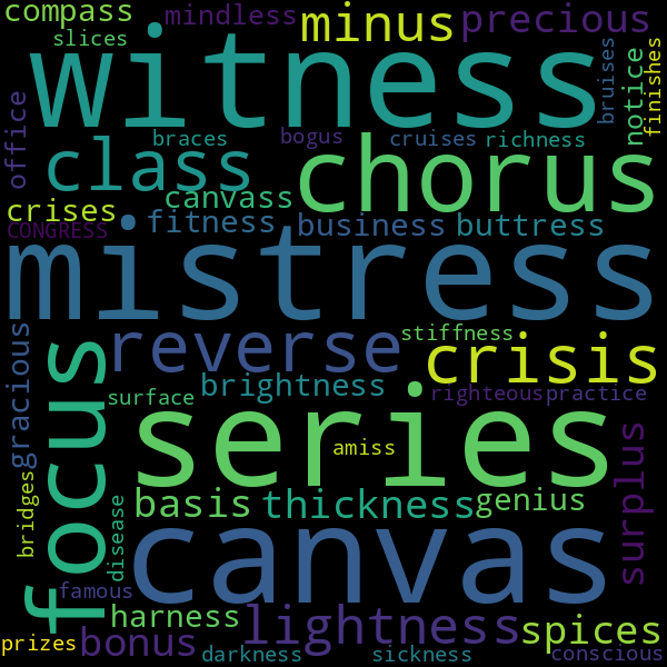 6 Words that Rhyme with « prices »