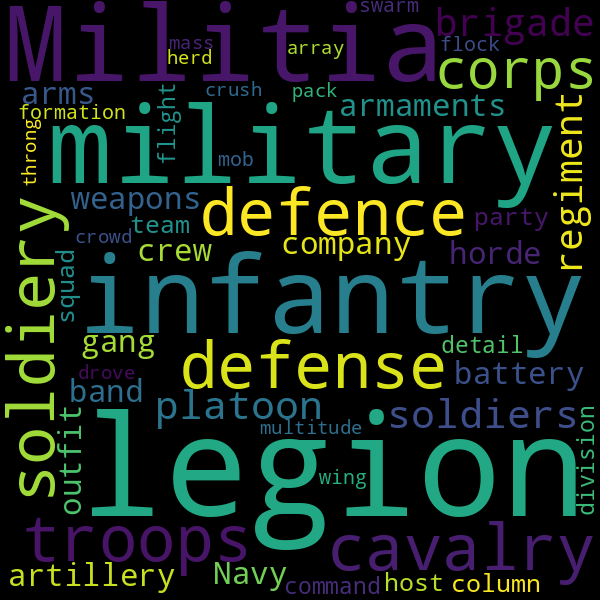 24 synonyms of army