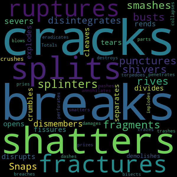 32 Synonyms for « bursts »