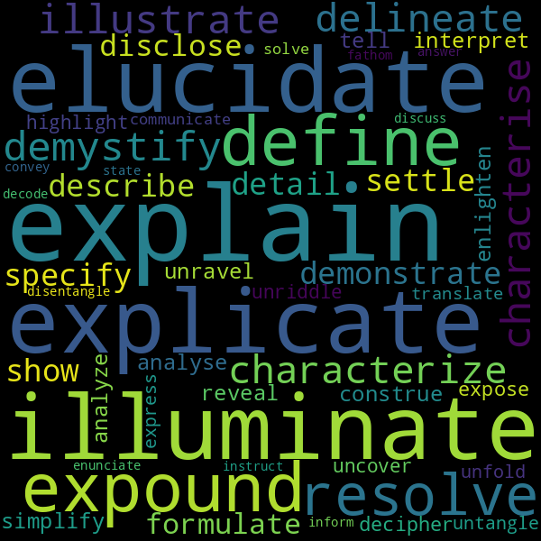 12 Synonyms For Clarify Interpret definition, to give or provide the meaning of; inspirassion