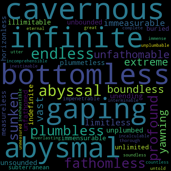 24 Synonyms for « deep