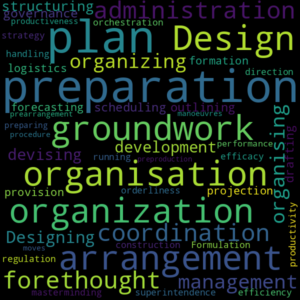 3 Synonyms for « planning