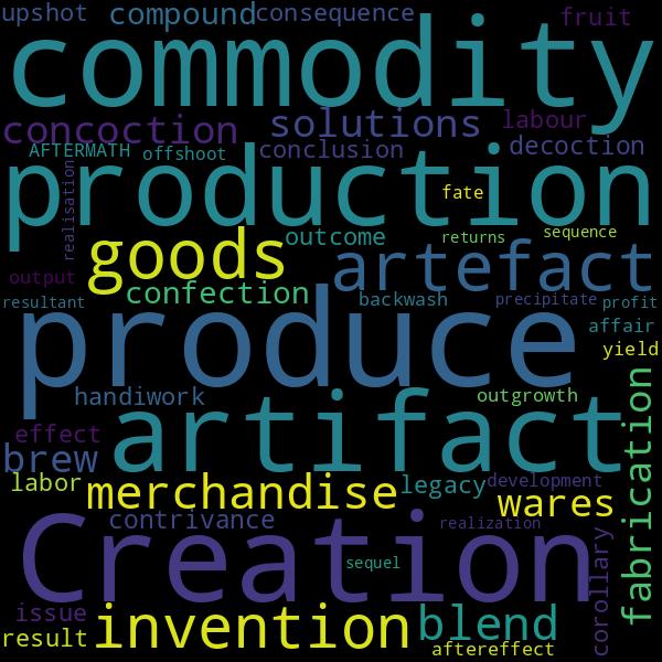 synonym synonyms
