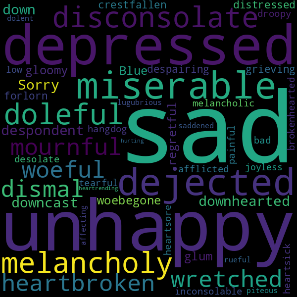 28 Synonyms For « Sorrowful