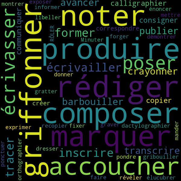 50 Synonymes Pour Ecrire