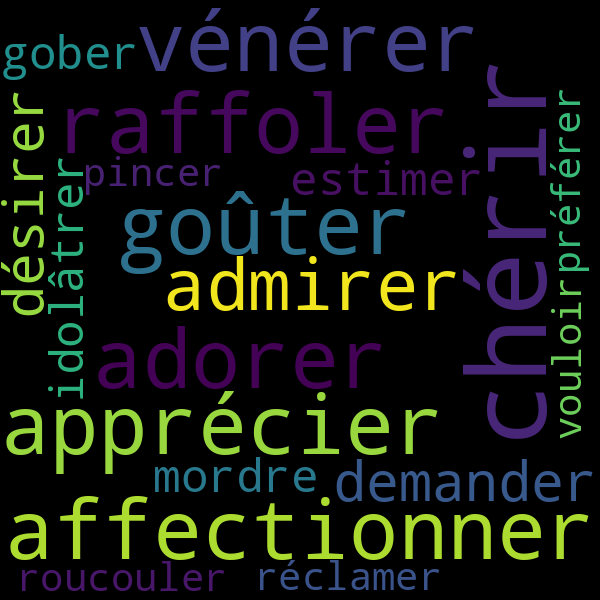 19 synonymes pour « aimer »