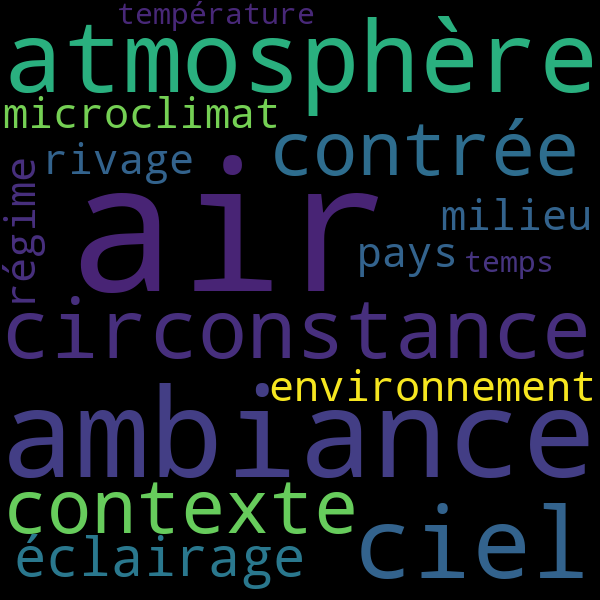 13 synonymes pour « climat